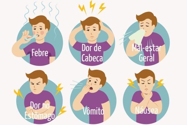 principsais-sintomas-da-intoxicacao-alimentar-2-640-427