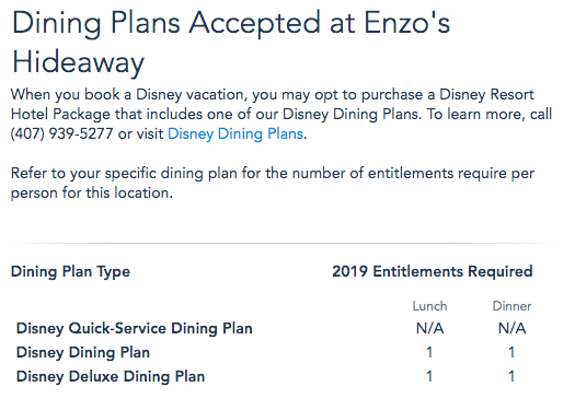 restaurante Disney Springs