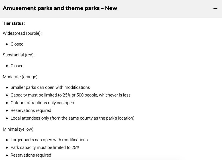 reabertura parques california