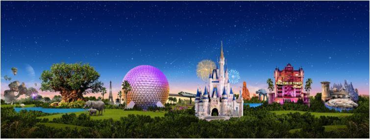 fila virtual na Disney 5